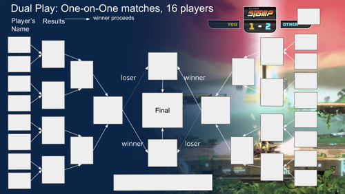 Game schedule for dual play, knock-out format